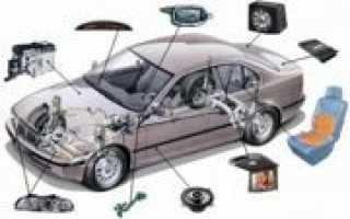 Что такое двигатель часть автомобиля