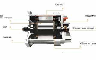 Что такое двигатель сихронный