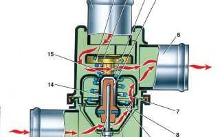 Как проверить термостат на ваз 2106