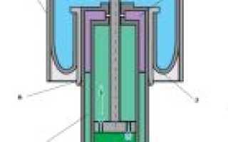 Устройство пневматической подвески автомобиля ауди