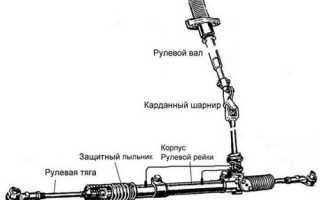 Как стучит рулевая рейка