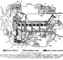 Давление в двигателе кировец