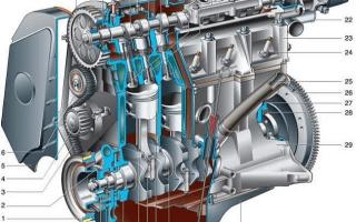 Двигатель 16м что это