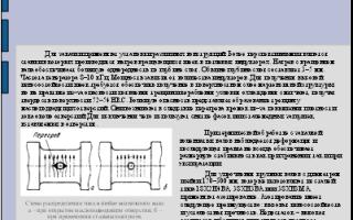 Чугунные коленчатые валы: особенности