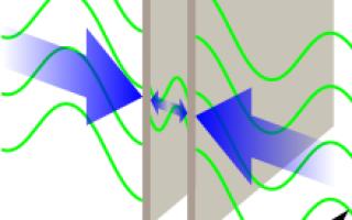 Влияние вакуума на работу двигателя