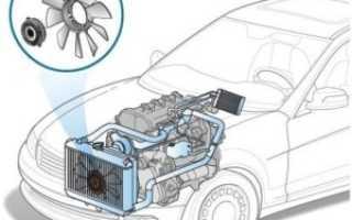 Что обдувает вентилятор двигателя