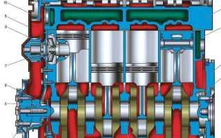 Двигатель k7j технические характеристики