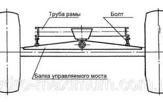 Датчик оборотов двигателя вектор 410