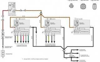 Toyota corolla схема двигателя