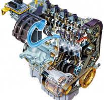 Что такое двигатели fire