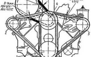 Что такое контрольный осмотр двигателя