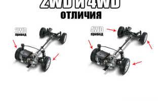 Что такое тип двигателя 2wd