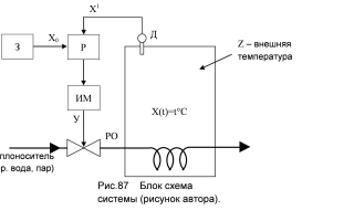 Что такое сар двигатель
