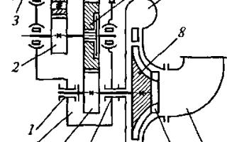 Что такое помпаж дизельного двигателя