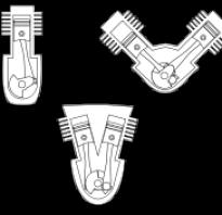 Что такое конфигурация двигателя