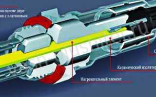 Что такое лямбо зонд двигатель