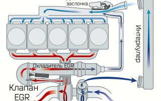 Электромагнитный клапан двигатель троит