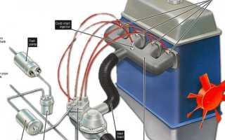 Что управляет форсунками бензинового двигателя