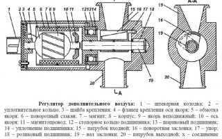 Что такое ррх на двигателе