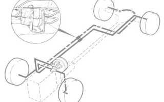 Как прокачать тормоза на форд транзит
