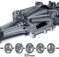 Что такое двигатель комрессор