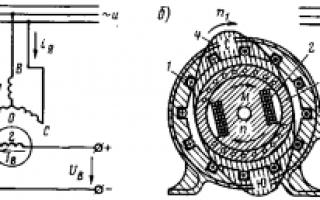 Электрическая схема подключения синхронного двигателя