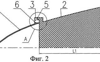 Что такое сопла ракетного двигателя