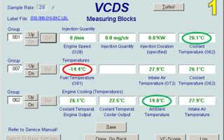 Датчик температуры двигателя на avf