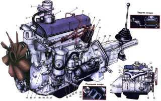Двигатель 24д какое масло