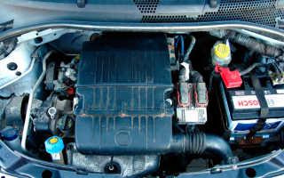 Ford какой двигатель самый надежный