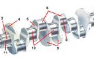 Особенности стальных коленвалов