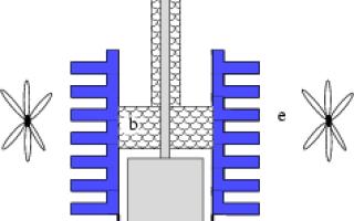 Что такое стирлинг двигатель