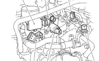 Что такое iac в двигателе