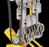 Что такое дизильный двигатель