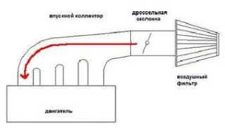 Что такое дудка двигателе