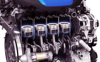 Что такое абиом двигателя
