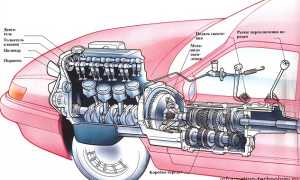 Как устроен поршень автомобиля?