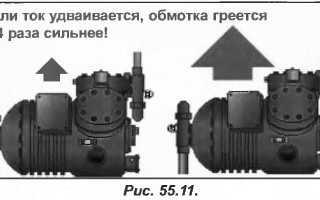 Что такое тепловой ток двигателя