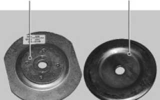 Что такое кронштейн опоры двигателя