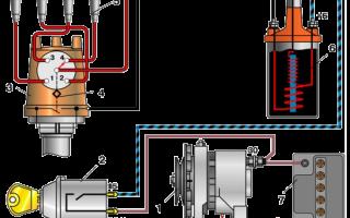 Как правильно подключить катушку зажигания